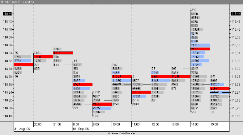 Automatisierte forex handelssysteme