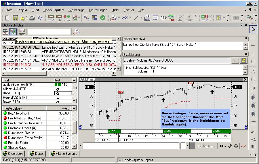 Trading system intelligente
